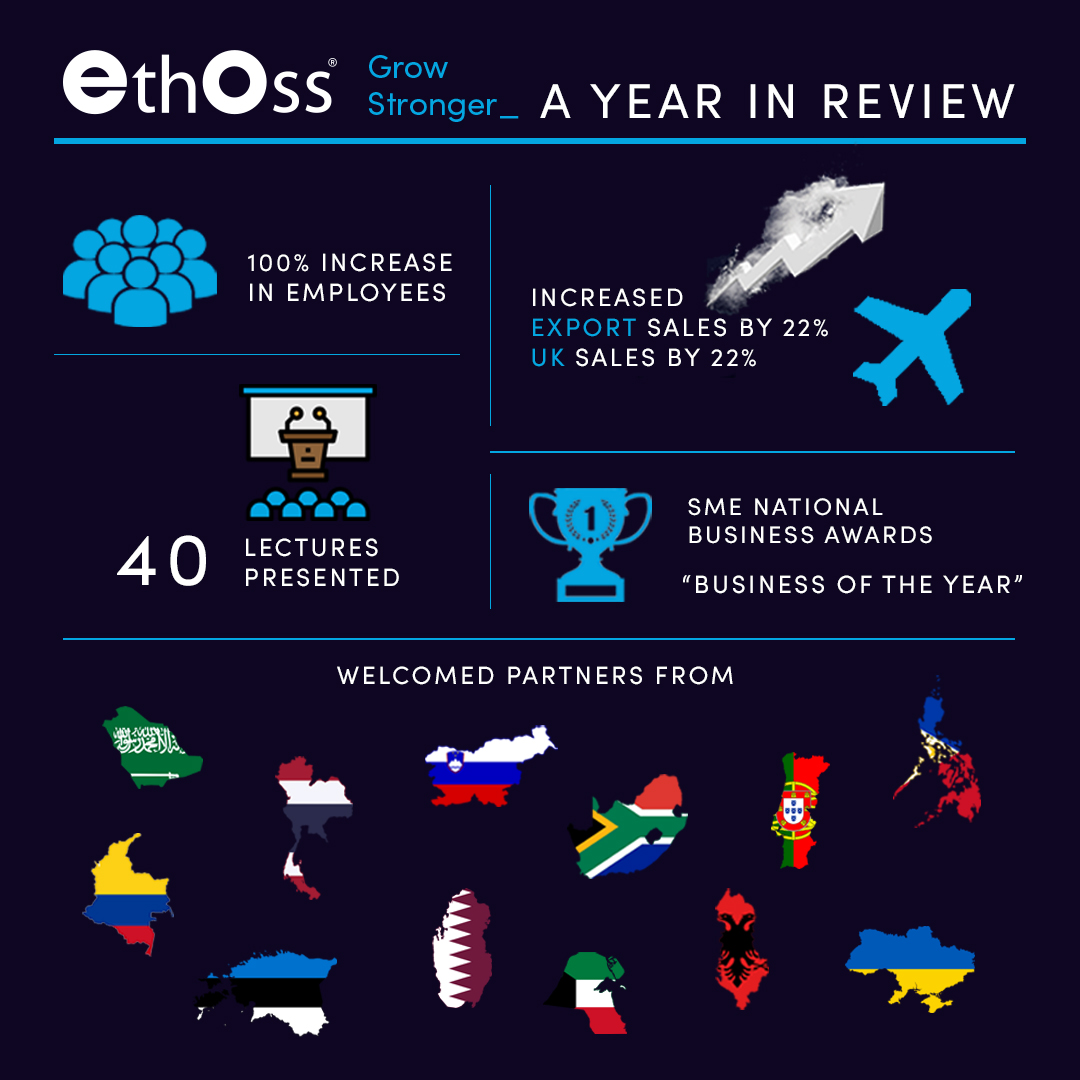 year in review - ethoss instagram